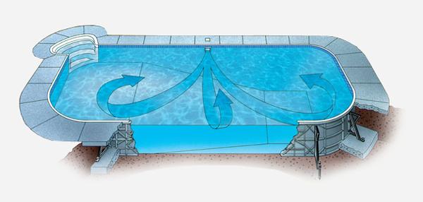 Hydra Pools Aqua Genie