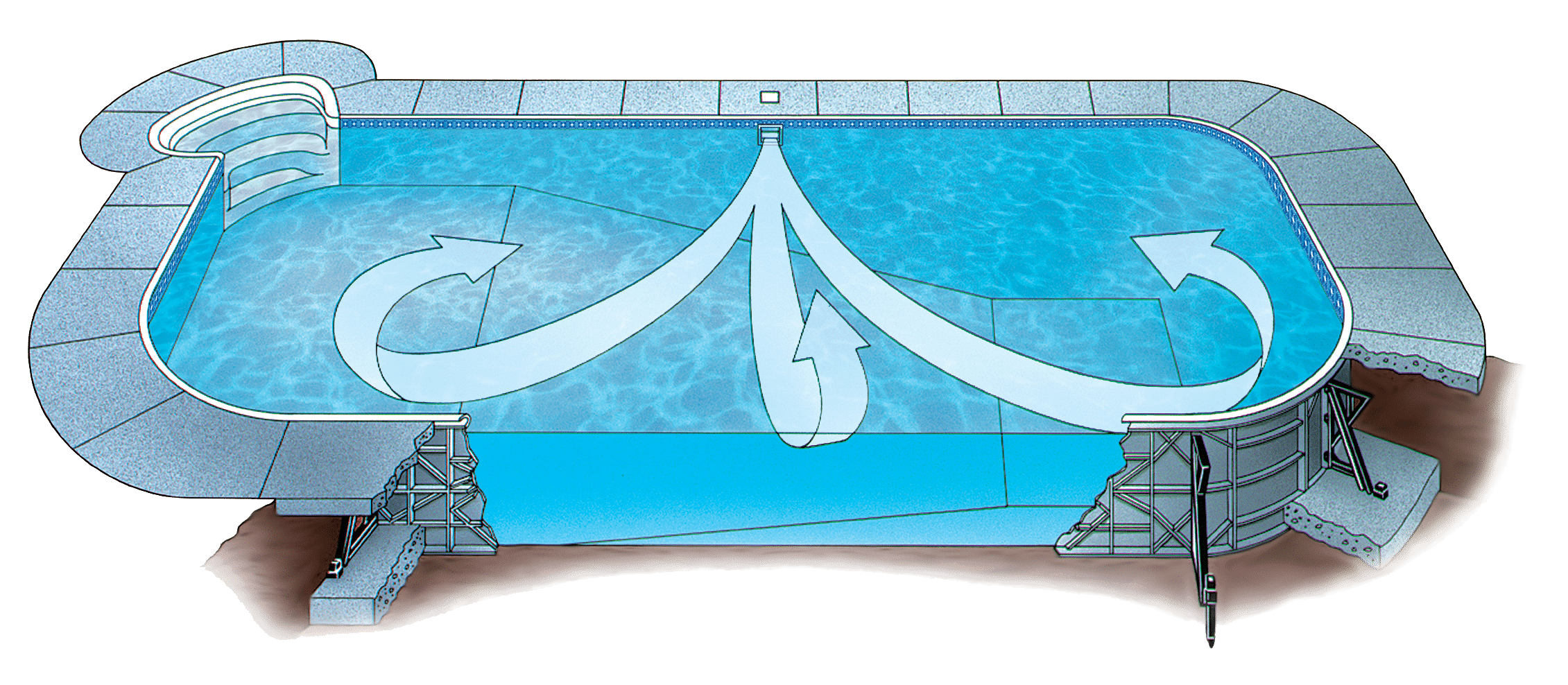Aqua Genie Pool Skimmer Flow Diagram